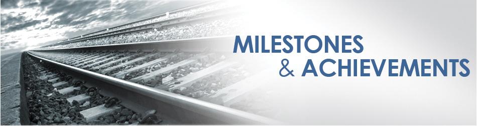 Milestone MCX India